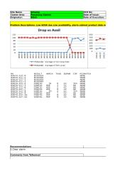 HCR009_2G_NPI_PM4239A  Sigiutan2 Low Availability _20140402.xlsx